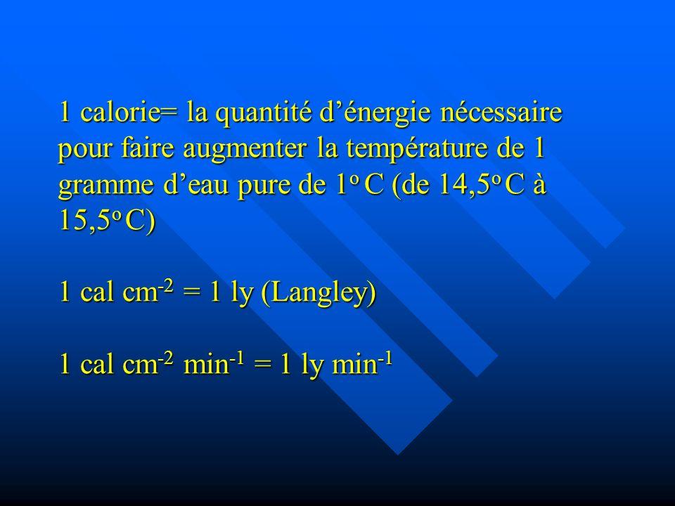 1 calorie= la quantité d'énergie nécessaire pour faire augmenter la température de 1 gramme d'eau pure de 1o C (de 14,5o C à 15,5o C) 1 cal cm-2 = 1 ly (Langley) 1 cal cm-2 min-1 = 1 ly min-1