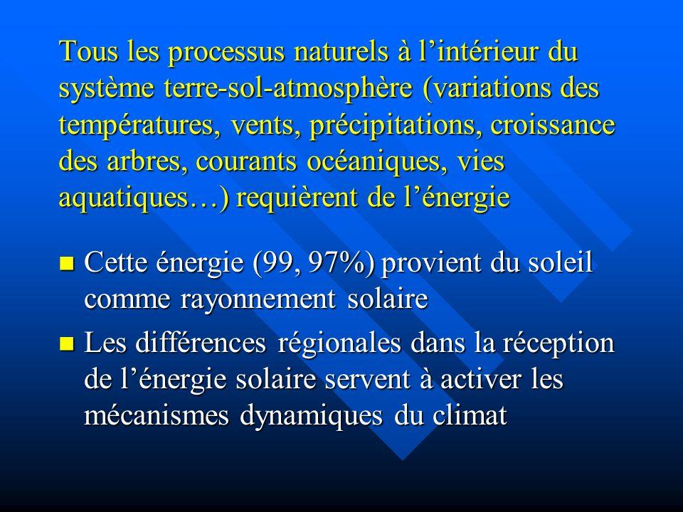 Tous les processus naturels à l'intérieur du système terre-sol-atmosphère (variations des températures, vents, précipitations, croissance des arbres, courants océaniques, vies aquatiques…) requièrent de l'énergie