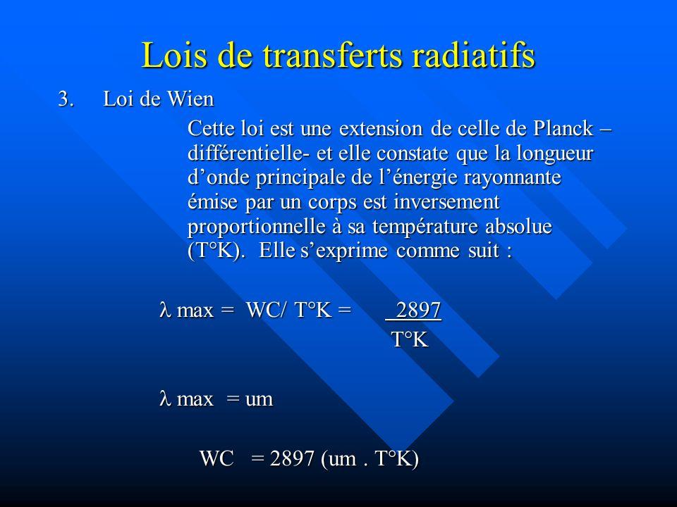 Lois de transferts radiatifs