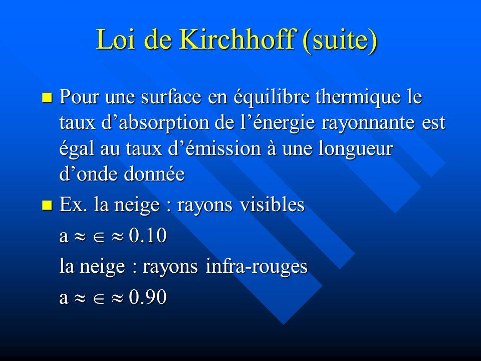 Loi de Kirchhoff (suite)