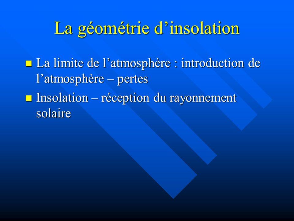 La géométrie d'insolation