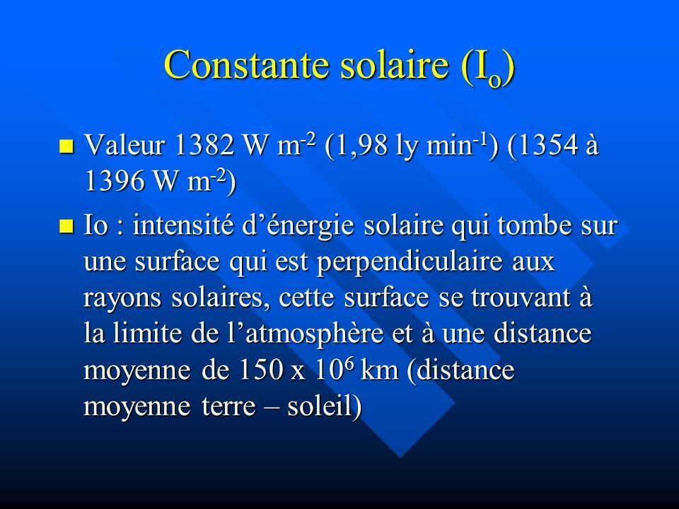 Constante solaire (Io)