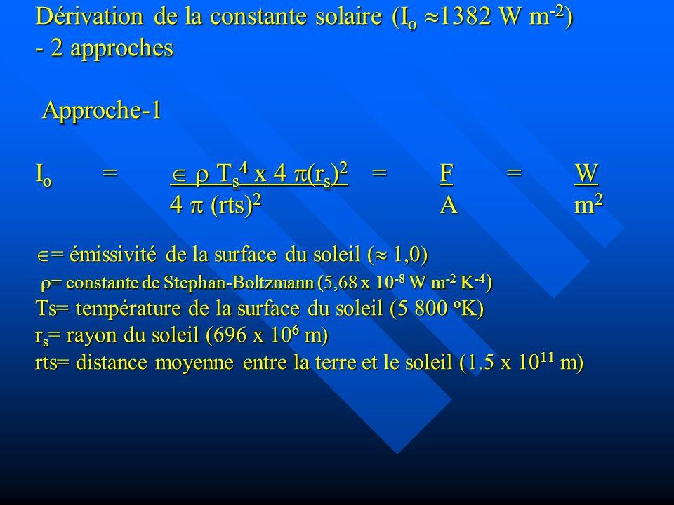 Dérivation de la constante solaire (Io 1382 W m-2) - 2 approches Approche-1 Io =   Ts4 x 4 (rs)2 = F = W 4  (rts)2 A m2 = émissivité de la surface du soleil ( 1,0) = constante de Stephan-Boltzmann (5,68 x 10-8 W m-2 K-4) Ts= température de la surface du soleil (5 800 oK) rs= rayon du soleil (696 x 106 m) rts= distance moyenne entre la terre et le soleil (1.5 x 1011 m)
