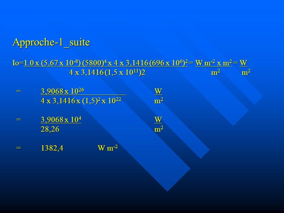 Approche-1_suite Io=1.0 x (5,67 x 10-8) (5800)4 x 4 x 3,1416 (696 x 106)2 = W m-2 x m2 = W 4 x 3,1416 (1,5 x 1011)2 m2 m2 = 3,9068 x 1026 W 4 x 3,1416 x (1,5)2 x 1022 m2 = 3,9068 x 104 W 28,26 m2 = 1382,4 W m-2