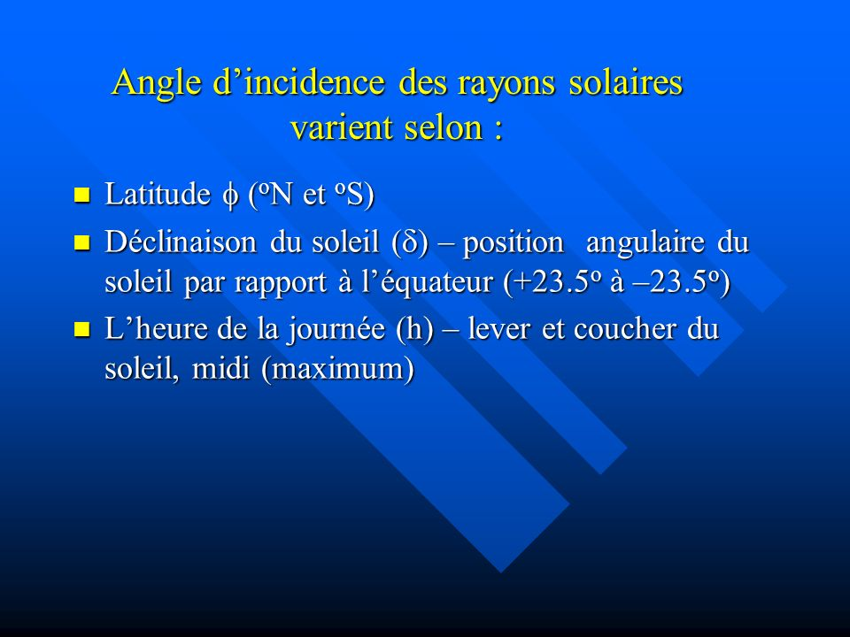 Angle d'incidence des rayons solaires varient selon :