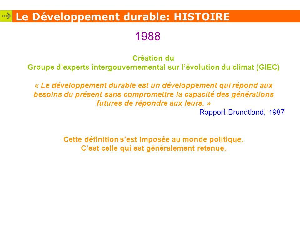 1988 Le Développement durable: HISTOIRE Création du