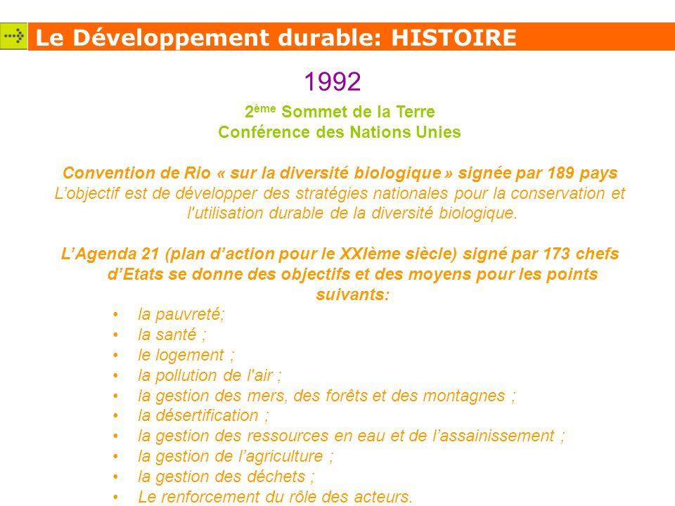 1992 Le Développement durable: HISTOIRE 2ème Sommet de la Terre
