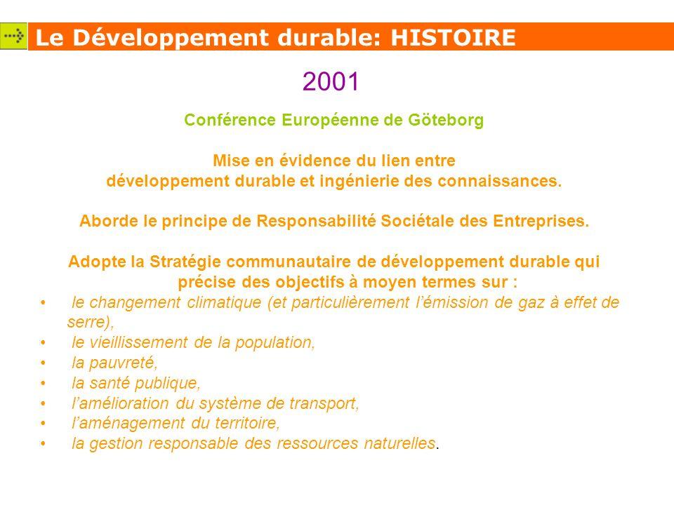 2001 Le Développement durable: HISTOIRE