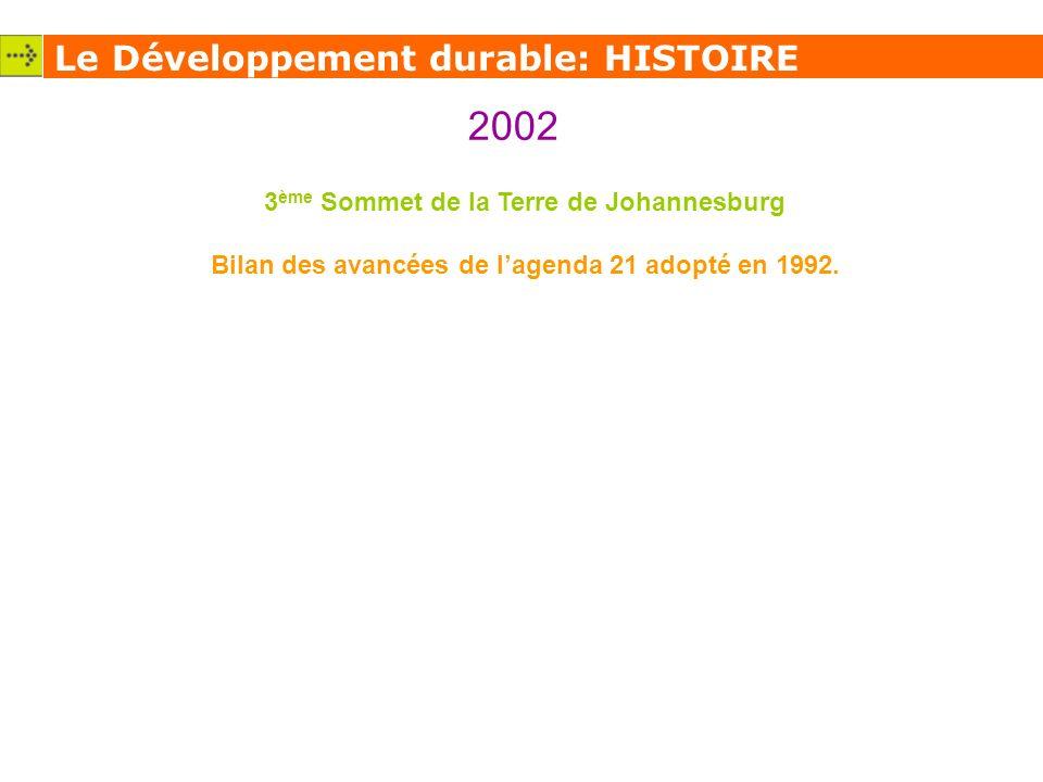 2002 Le Développement durable: HISTOIRE