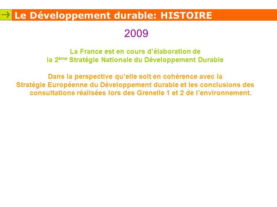 2009 Le Développement durable: HISTOIRE