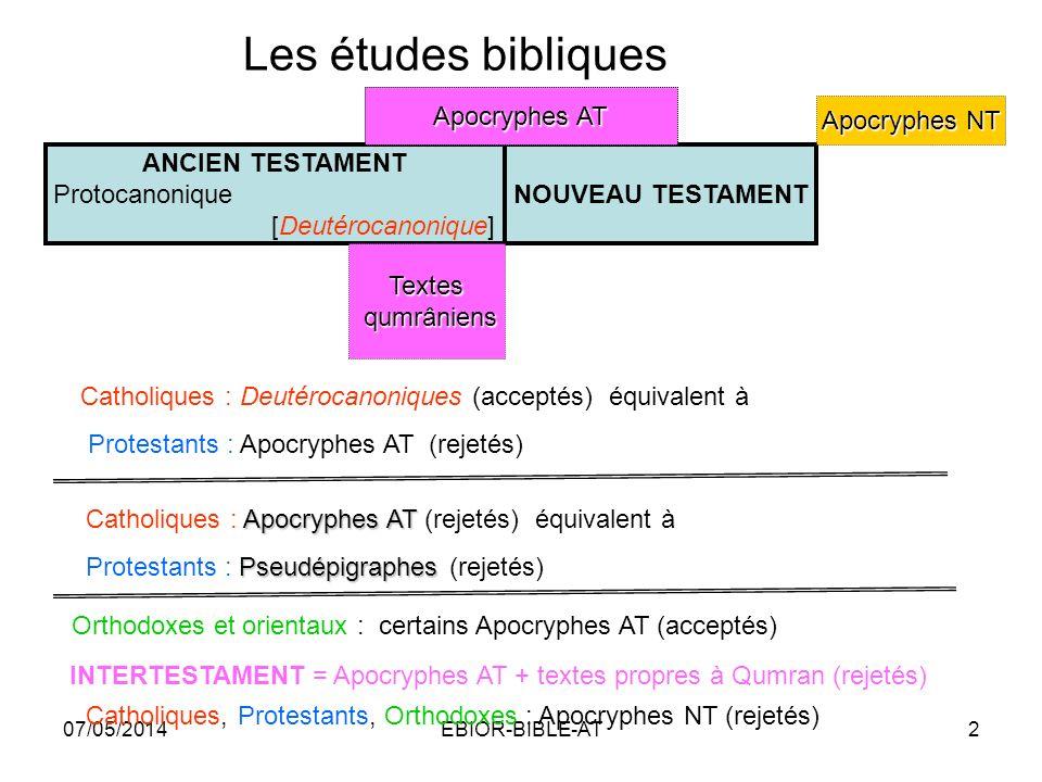 Les études bibliques Apocryphes AT Apocryphes NT ANCIEN TESTAMENT