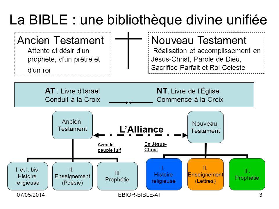 La BIBLE : une bibliothèque divine unifiée