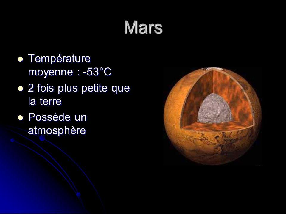 Mars Température moyenne : -53°C 2 fois plus petite que la terre