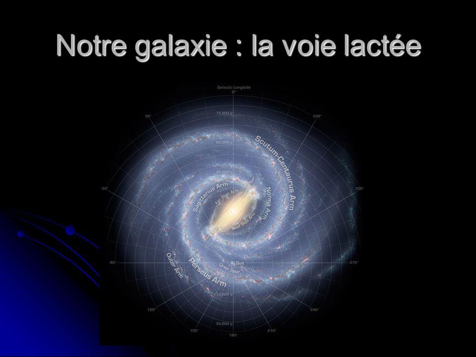 Notre galaxie : la voie lactée