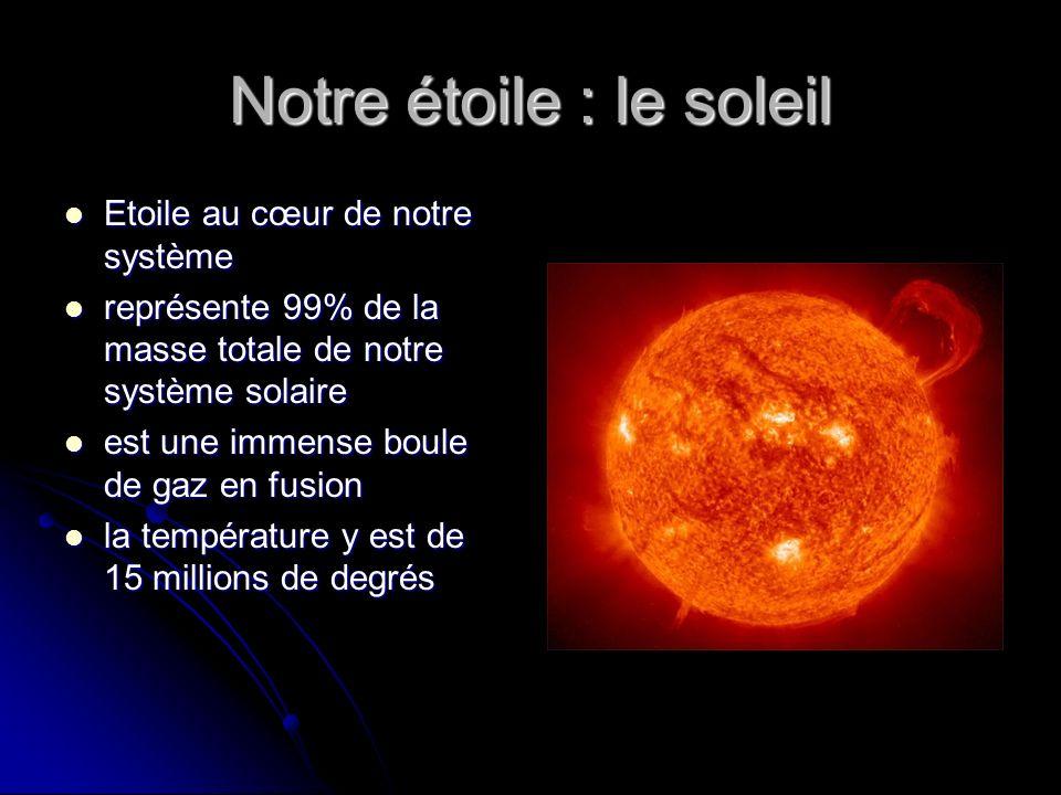 Notre étoile : le soleil