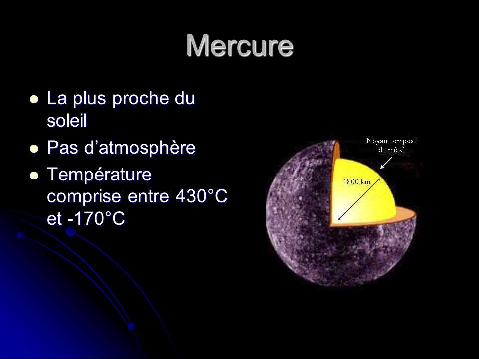 Mercure La plus proche du soleil Pas d'atmosphère