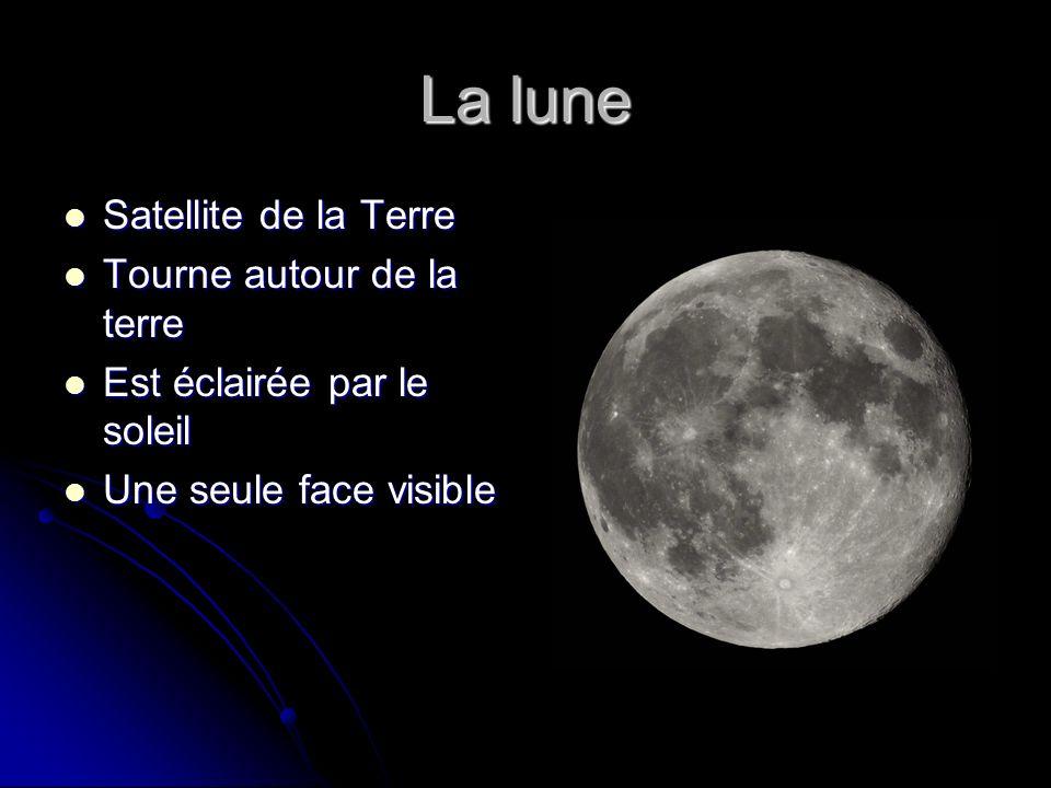 La lune Satellite de la Terre Tourne autour de la terre