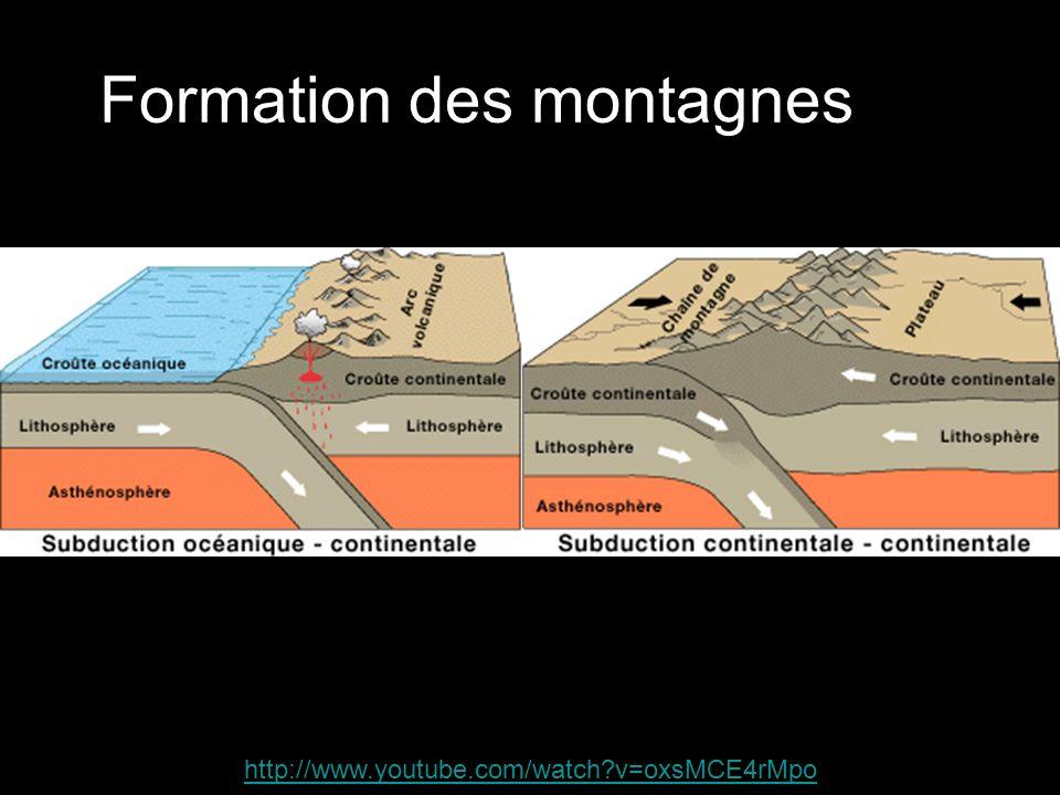 Formation des montagnes