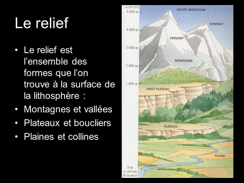 Le reliefLe relief est l'ensemble des formes que l'on trouve à la surface de la lithosphère : Montagnes et vallées.