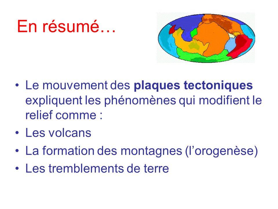 En résumé…Le mouvement des plaques tectoniques expliquent les phénomènes qui modifient le relief comme :