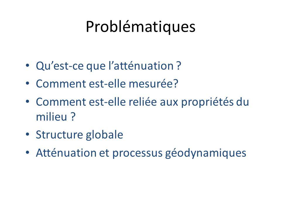 Problématiques Qu'est-ce que l'atténuation Comment est-elle mesurée