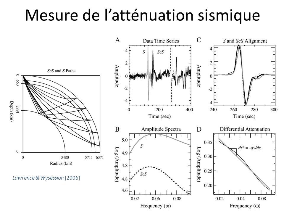 Mesure de l'atténuation sismique