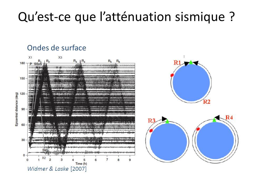Qu'est-ce que l'atténuation sismique