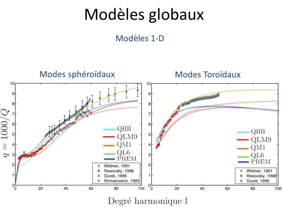 Modèles globaux Modèles 1-D Modes sphéroïdaux Modes Toroïdaux