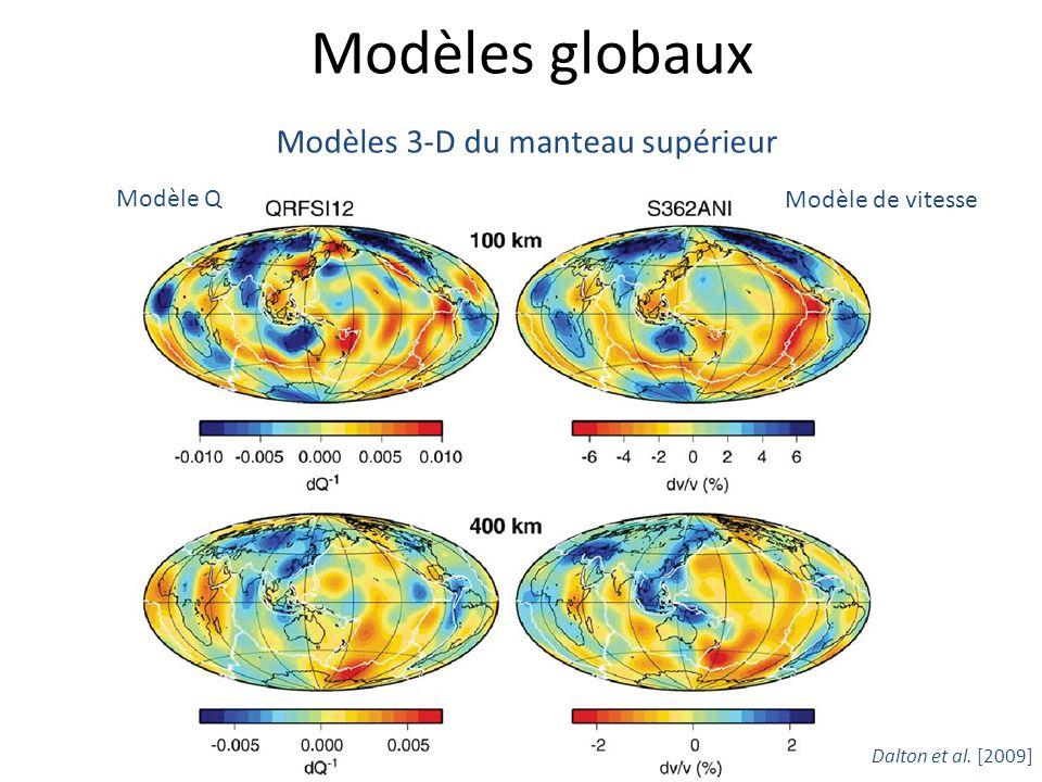 Modèles globaux Modèles 3-D du manteau supérieur Modèle Q