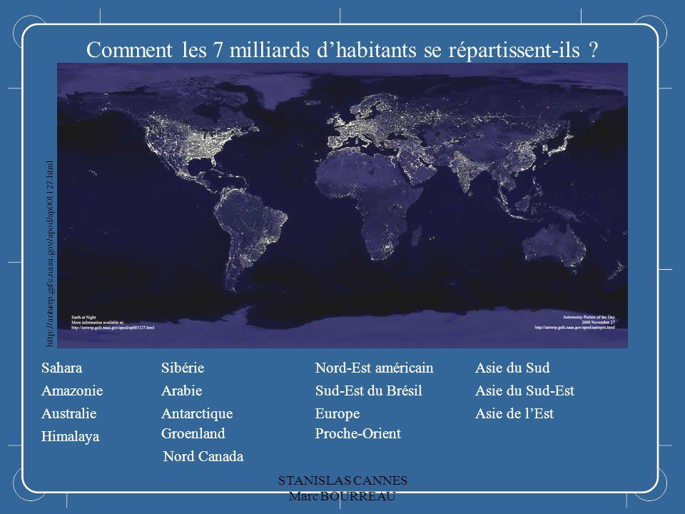 Comment les 7 milliards d'habitants se répartissent-ils