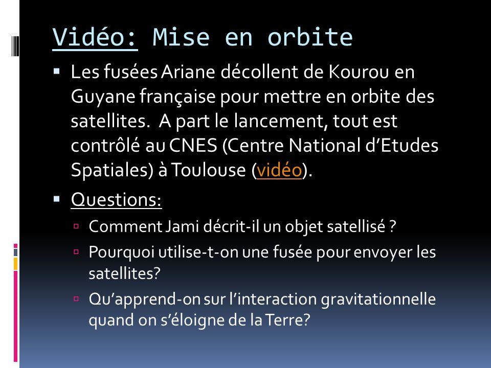 Vidéo: Mise en orbite