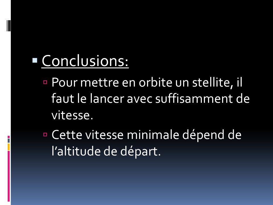 Conclusions: Pour mettre en orbite un stellite, il faut le lancer avec suffisamment de vitesse.