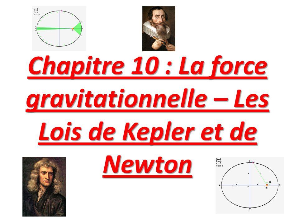 Chapitre 10 : La force gravitationnelle – Les Lois de Kepler et de Newton