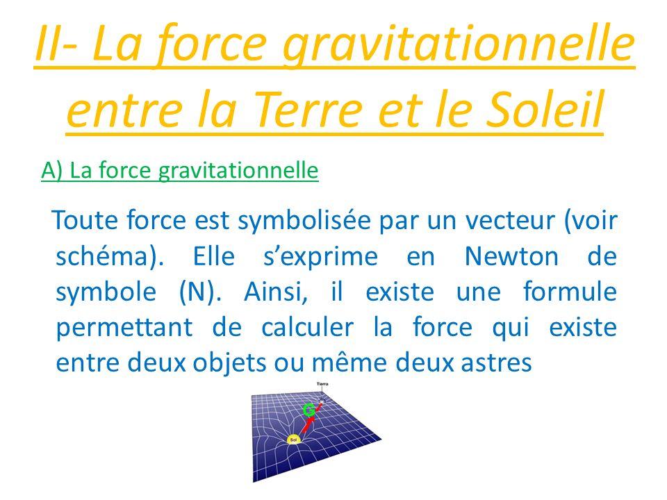 II- La force gravitationnelle entre la Terre et le Soleil