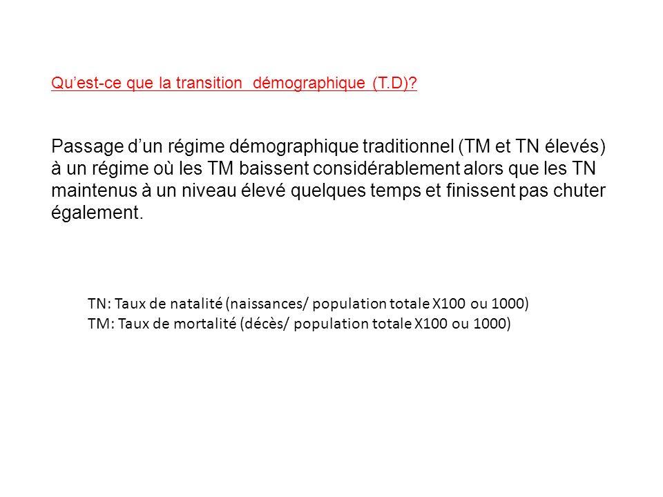 Qu'est-ce que la transition démographique (T.D)