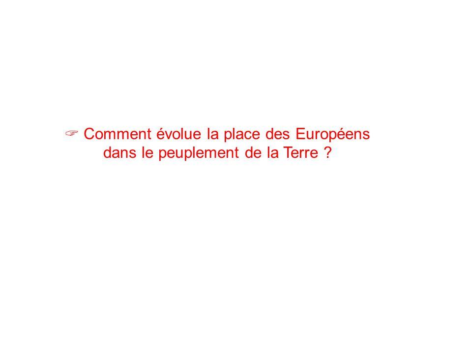  Comment évolue la place des Européens dans le peuplement de la Terre