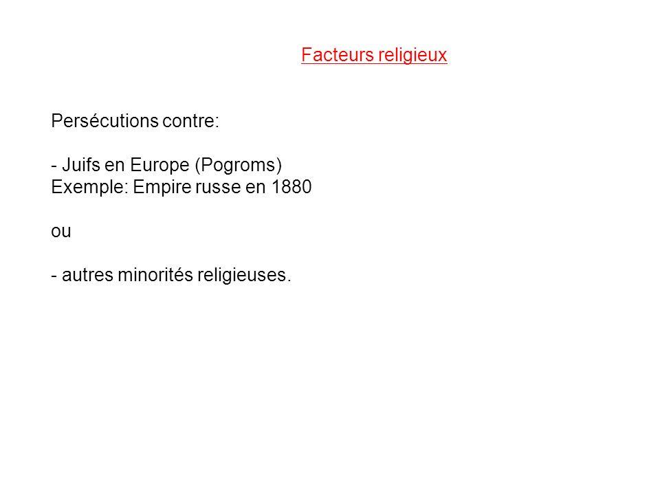 Facteurs religieux Persécutions contre: - Juifs en Europe (Pogroms) Exemple: Empire russe en 1880.