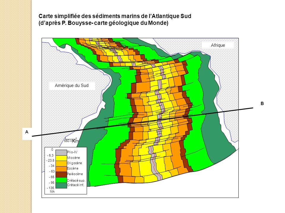 Carte simplifiée des sédiments marins de l'Atlantique Sud