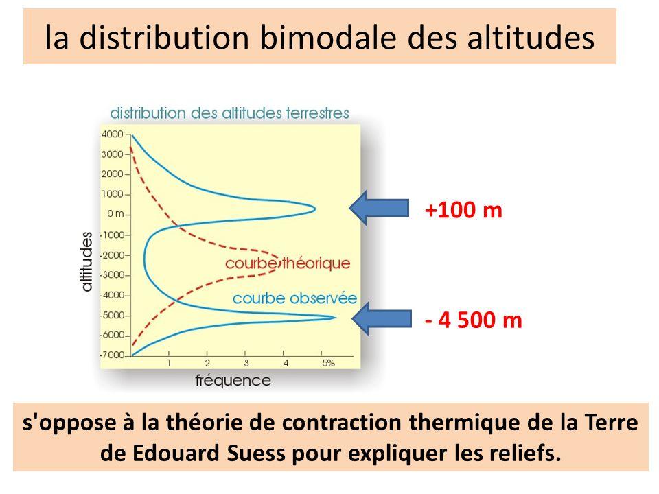 la distribution bimodale des altitudes