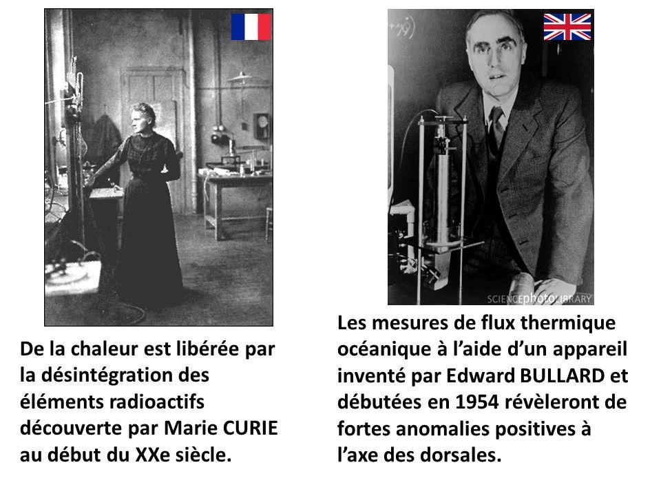 De la chaleur est libérée par la désintégration des éléments radioactifs découverte par Marie CURIE au début du XXe siècle.