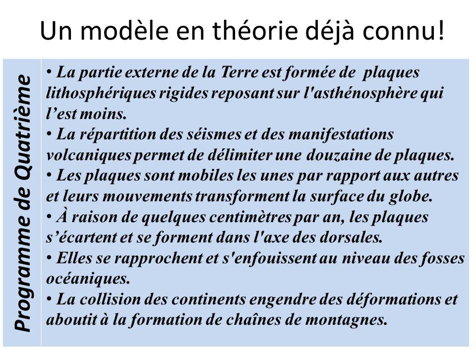 Un modèle en théorie déjà connu!