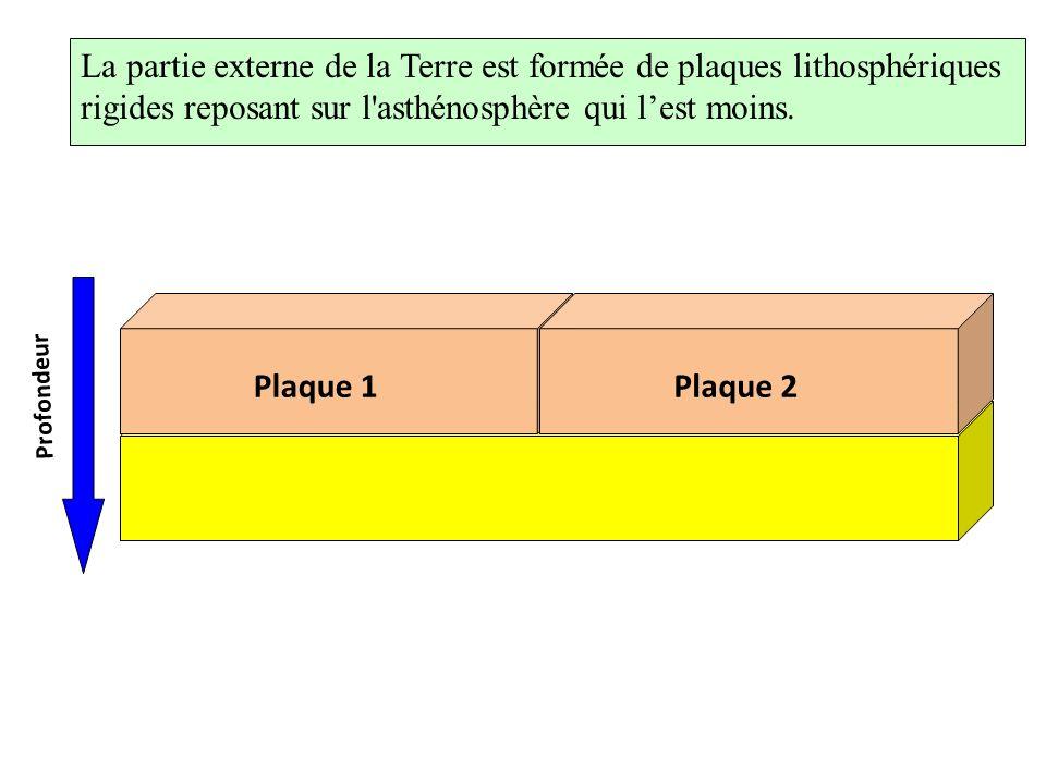 La partie externe de la Terre est formée de plaques lithosphériques rigides reposant sur l asthénosphère qui l'est moins.