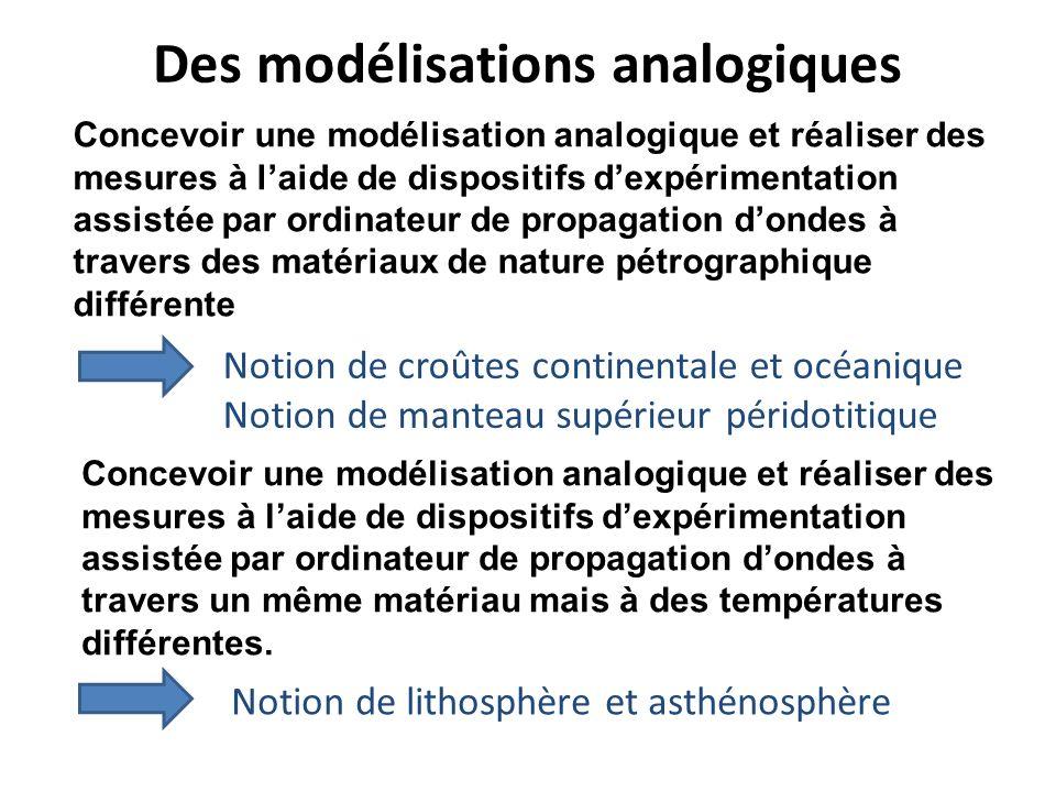 Des modélisations analogiques