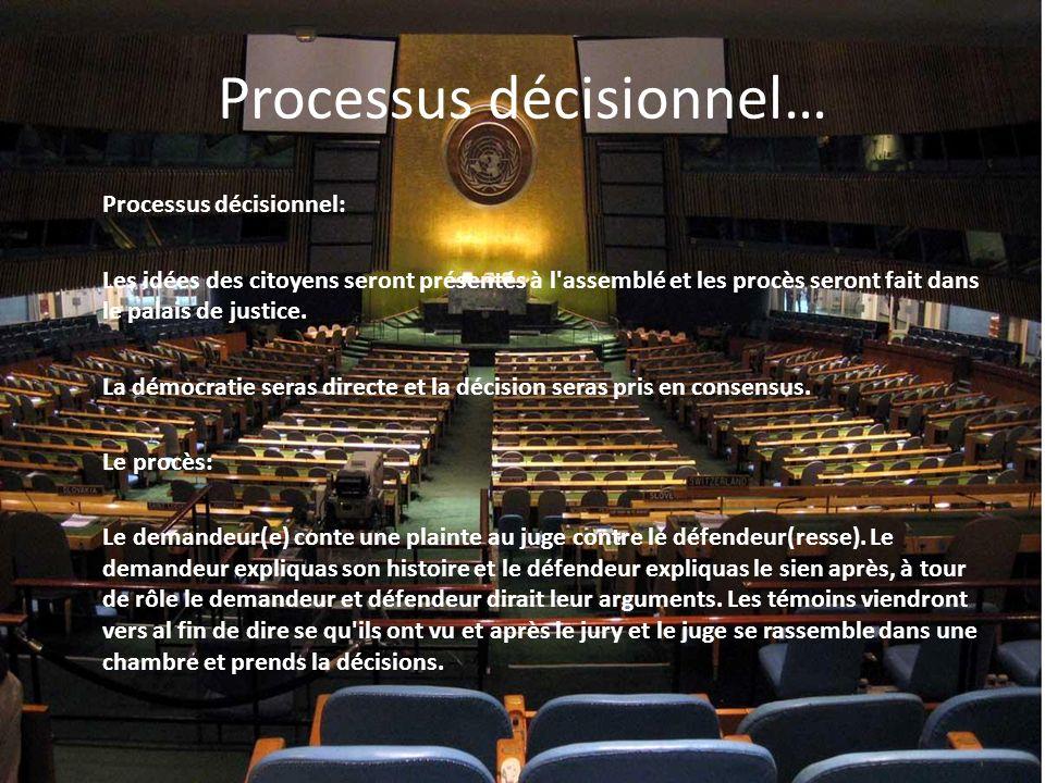 Processus décisionnel…