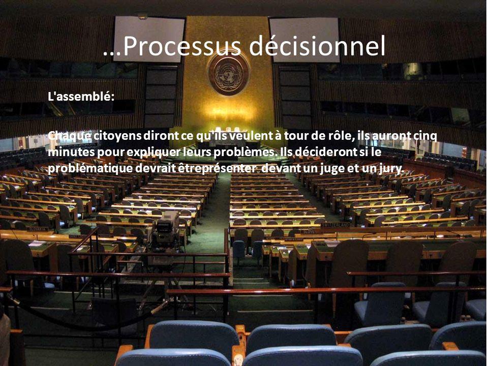…Processus décisionnel