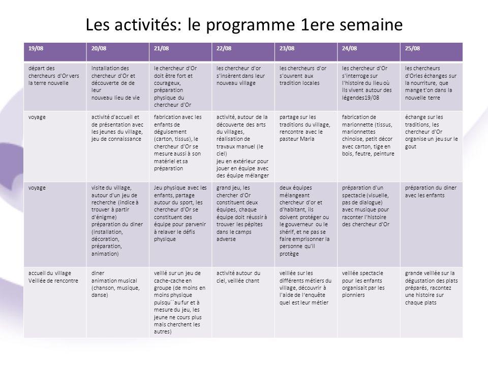 Les activités: le programme 1ere semaine