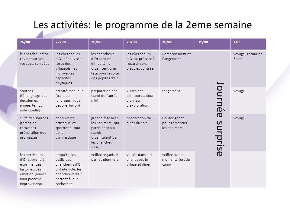 Les activités: le programme de la 2eme semaine