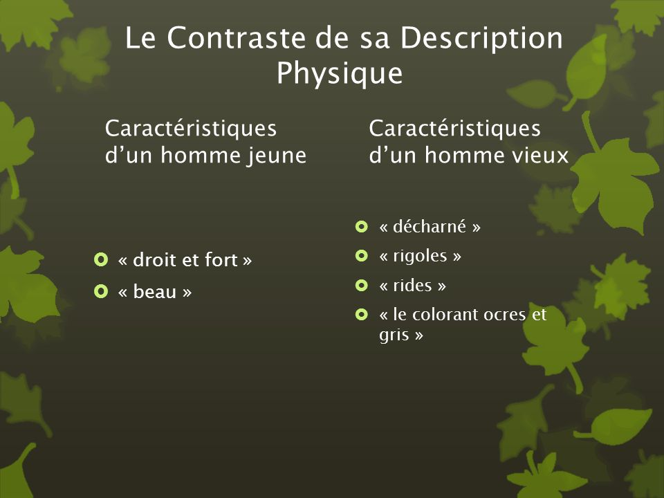 Le Contraste de sa Description Physique