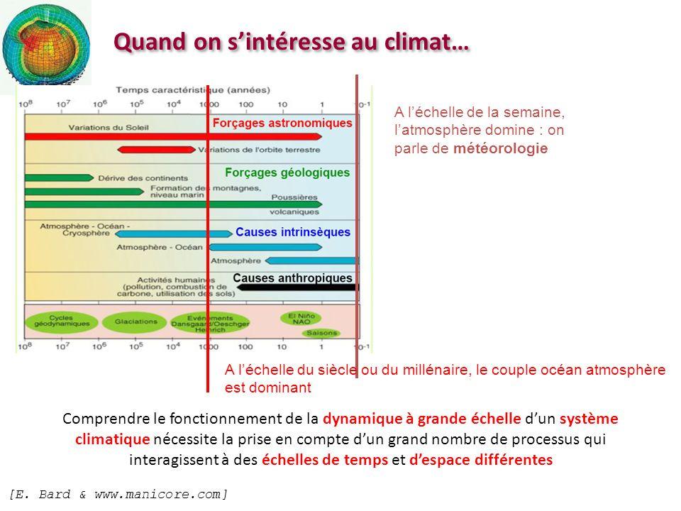 Quand on s'intéresse au climat…