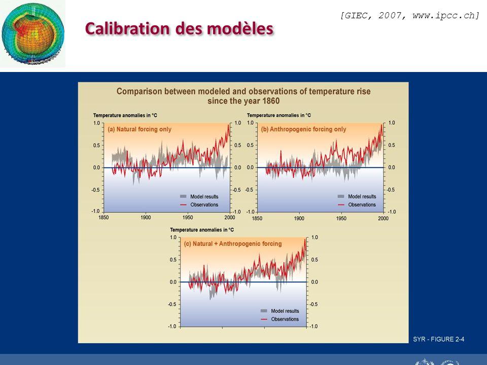 Calibration des modèles